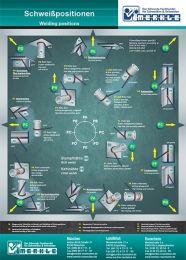Plakat mit Schweißpositionen, groß, aus Planengewebe, 600 g/qm, Randbeschnitt 4-seitig, 1.189 x 841 mm online bestellen | Merkle Schweiss Shop